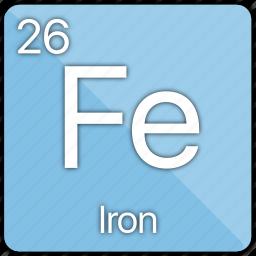 atom, atomic, element, iron, metal, periodic table icon
