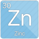 atom, atomic, element, metal, periodic, periodic table, zinc icon