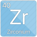 atom, atomic, element, metal, periodic table, zirconium icon