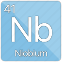 atom, atomic, element, metal, niobium, periodic table icon
