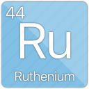 atom, atomic, element, metal, periodic table, ruthenium icon