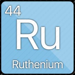 atom, atomic, element, metal, periodic table, ruthenium icon