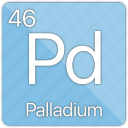 atom, atomic, element, metal, palladium, periodic table icon