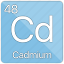 atom, atomic, cadmium, element, metal, periodic table icon