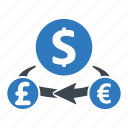 currency converter, exchange, finance, money icon