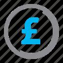 coin, finance, pound icon