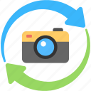 cam flipping, camera rotation, camera swapping, reverse camera, switch camera icon