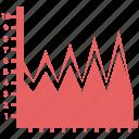 analytics, bars, chart, diagram, report, results