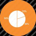 chart, graph, pie, statistics