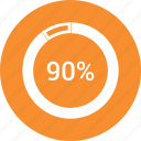 graphic, info, ninty, percent icon