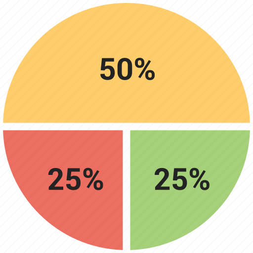 business, chart, infographic, percentage, pie icon