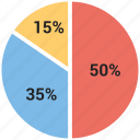 chart, graph, percentage, pie, piechart