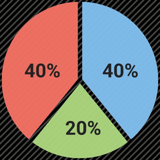 chart, graph, percentage, pie, piechart icon