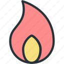 burn, commerce, discount, e, fire icon