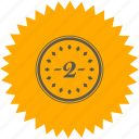 coin, number, position, room, second, two icon