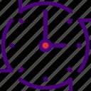code, estimate, internet, seo, time, web icon