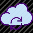 cloud, code, internet, seo, sync, web icon
