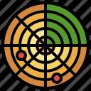 area, location, technology, radar, positional, place, maps