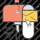 e-mail, letter, web, message, envelope, post, mail box icon