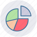 finance, graph, money, pie chart, presentation icon
