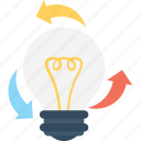 bulb, creativity, idea, invention, process icon