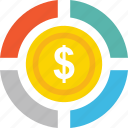 currency, dollar, money, pie graph, valuation graph icon