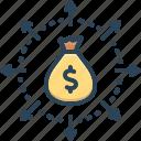 balance, budget spending, investment, saving, share, wage, wealth