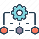 application, interface, management, marketing, plan, process, workflow