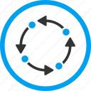 arrows, cycle, direction, flow, rotate, rotation, sync