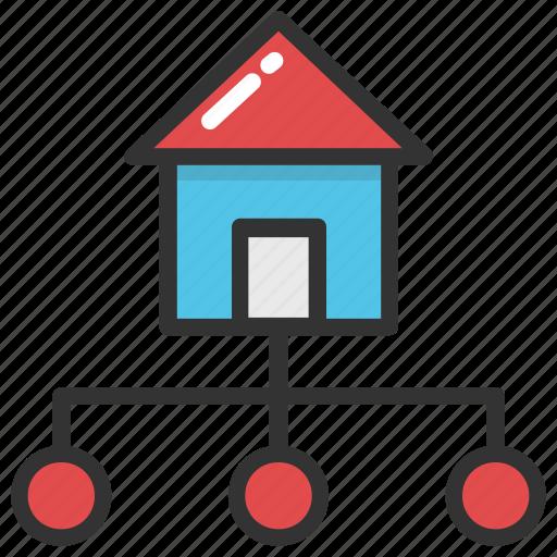 architect plan, construction plan, house construction plan, house hierarchy, house management icon
