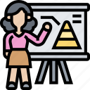 inductive, analysis, data, presentation, report