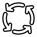 arrow, arrows, directional, indicator, recycle