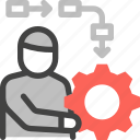 planning, strategy, business, developing, gear, process, development