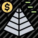 analysis, level, management, pyramid, risk