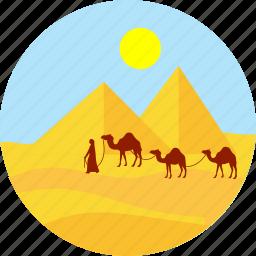 animal, camel, desert, desert animals, desert biome, land, sand icon