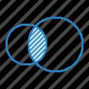 circle, diagram, math, statistics, venn icon