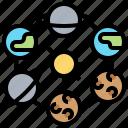 galaxy, orbital, planet, solar, system
