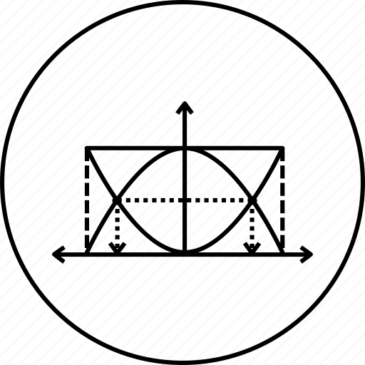 centre, cosie, graph, line, positive, sine, wave icon