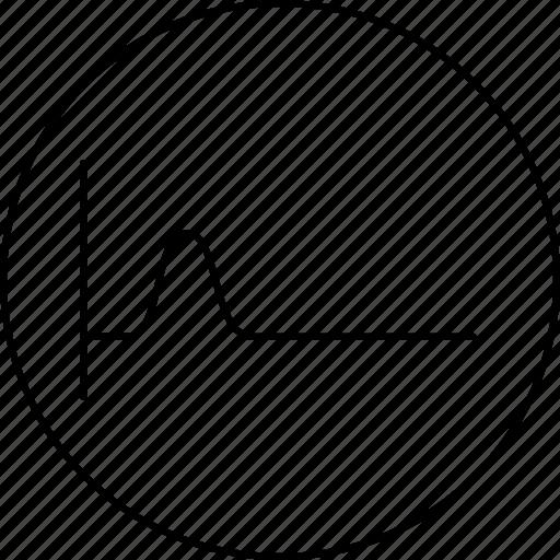 cosine, magnitude, positive, resistance, science, sine, wave icon