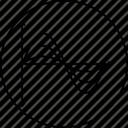 cos, cosine, graph, line, sine, wave, waves icon