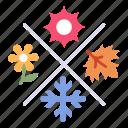 autumn, nature, season, spring, summer, weather, winter