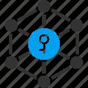 access, asymmetric cryptography, open key, password, public key, secret, security