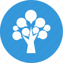 blogging, bubble, chatting, comment, communication, social icon