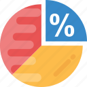 circle diagram, data driven chart, percentage pie chart, pie chart, statistics icon