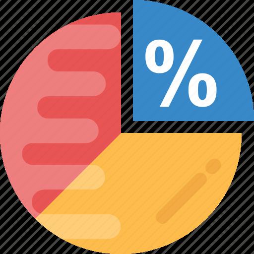 circle diagram, data driven chart, percentage pie chart, pie chart, statistics icon