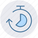 arrow, refresh, reload, stop, time, timer, watch icon
