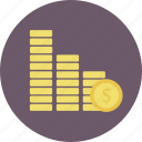 coins pile, currency, dollar coins, money, savings icon