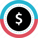buy, dollar, now, sign