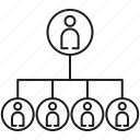 relation, network, human