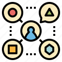 choose, experience, shapes, symbols, user icon